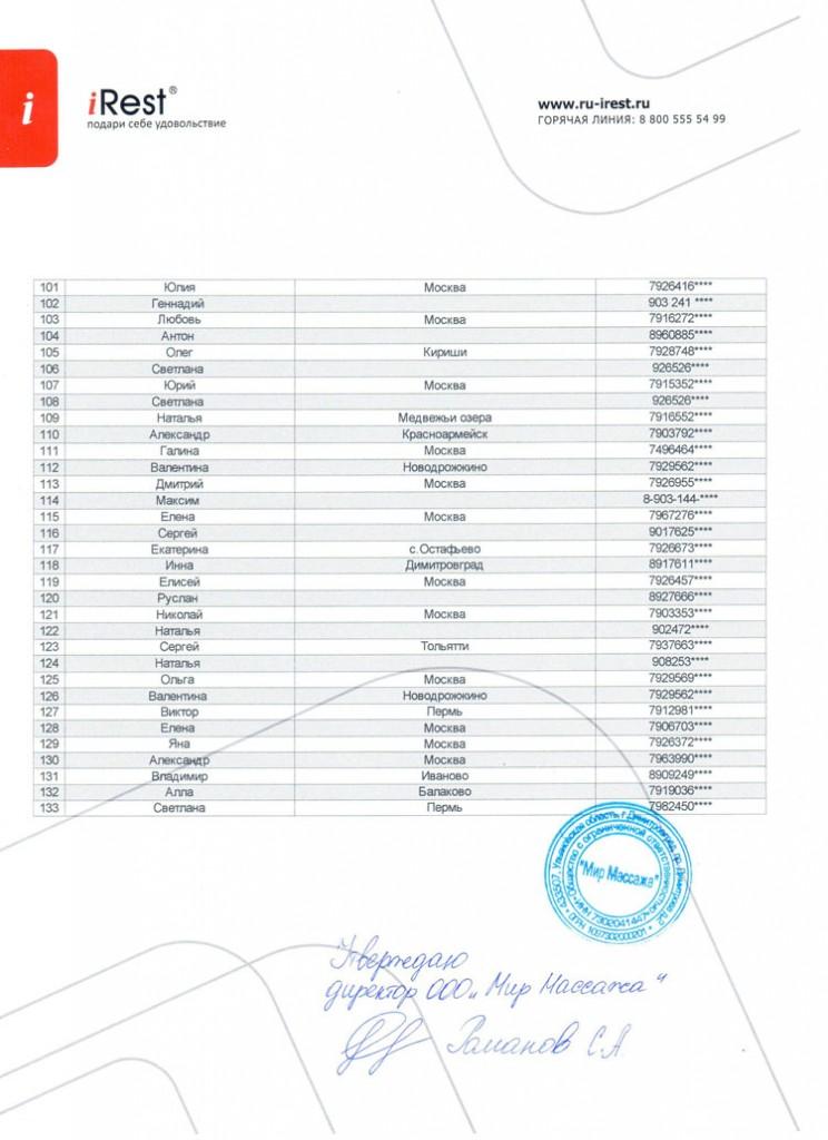 Список участников розыгрыша призов от iRest3