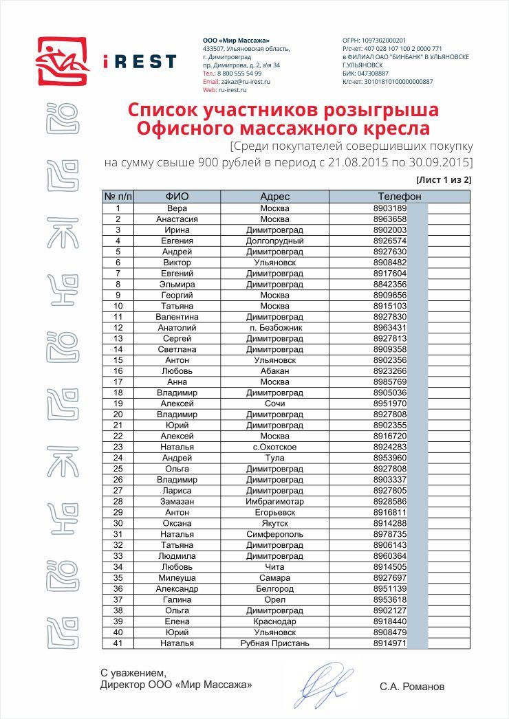 список участников розыгрыша офисного массажного кресла iRest