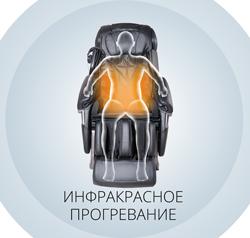 прогревание поясницы в массажном кресле iRest SL-A85-1