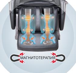 магнитотерапия тела