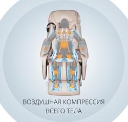воздушная компрессия всего тела массажного кресла iRest SL-A85-1